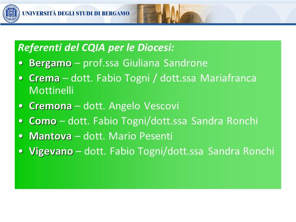 Referenti del CQIA per le Diocesi: