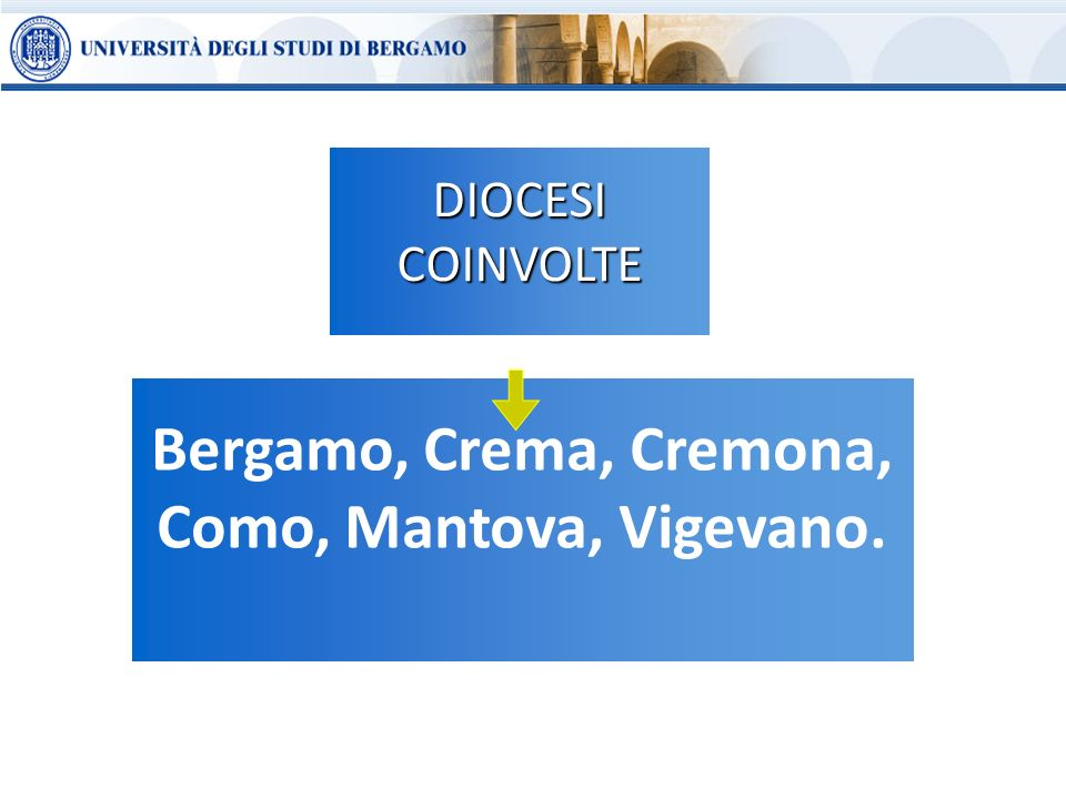 Bergamo, Crema, Cremona, Como, Mantova, Vigevano.