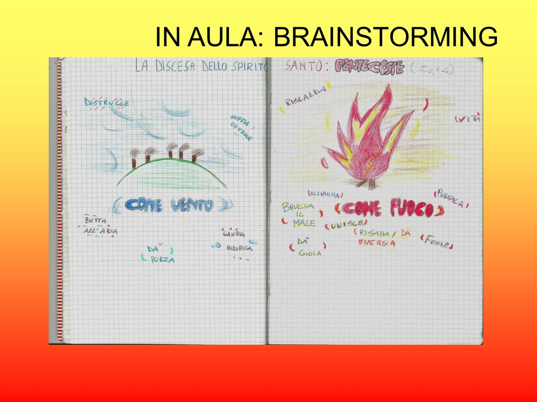 IN AULA: BRAINSTORMING