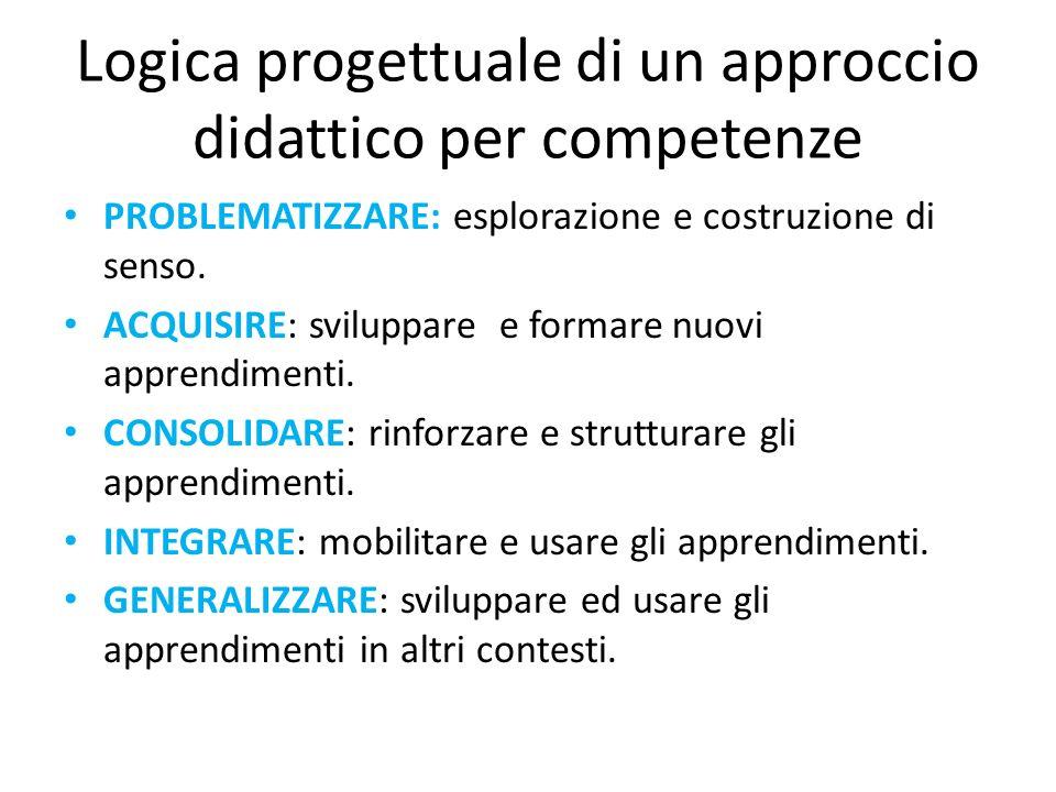 Logica progettuale di un approccio didattico per competenze
