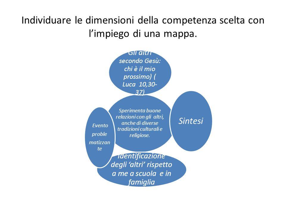 Individuare le dimensioni della competenza scelta con l'impiego di una mappa.