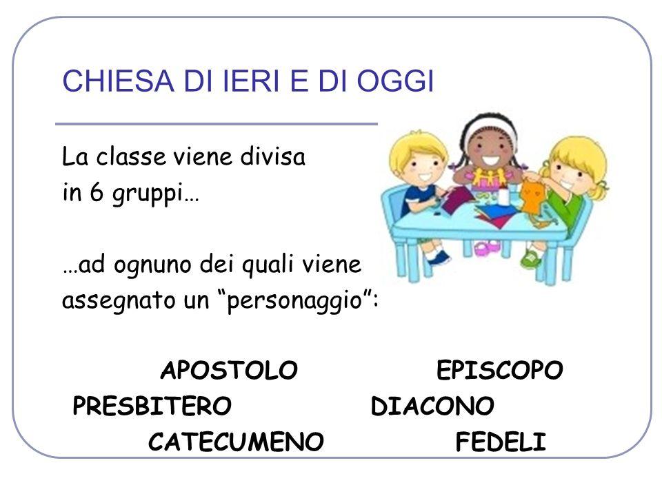 CHIESA DI IERI E DI OGGI La classe viene divisa in 6 gruppi…