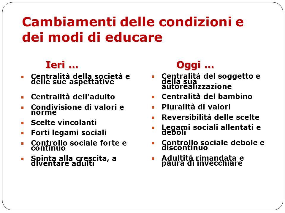 Cambiamenti delle condizioni e dei modi di educare