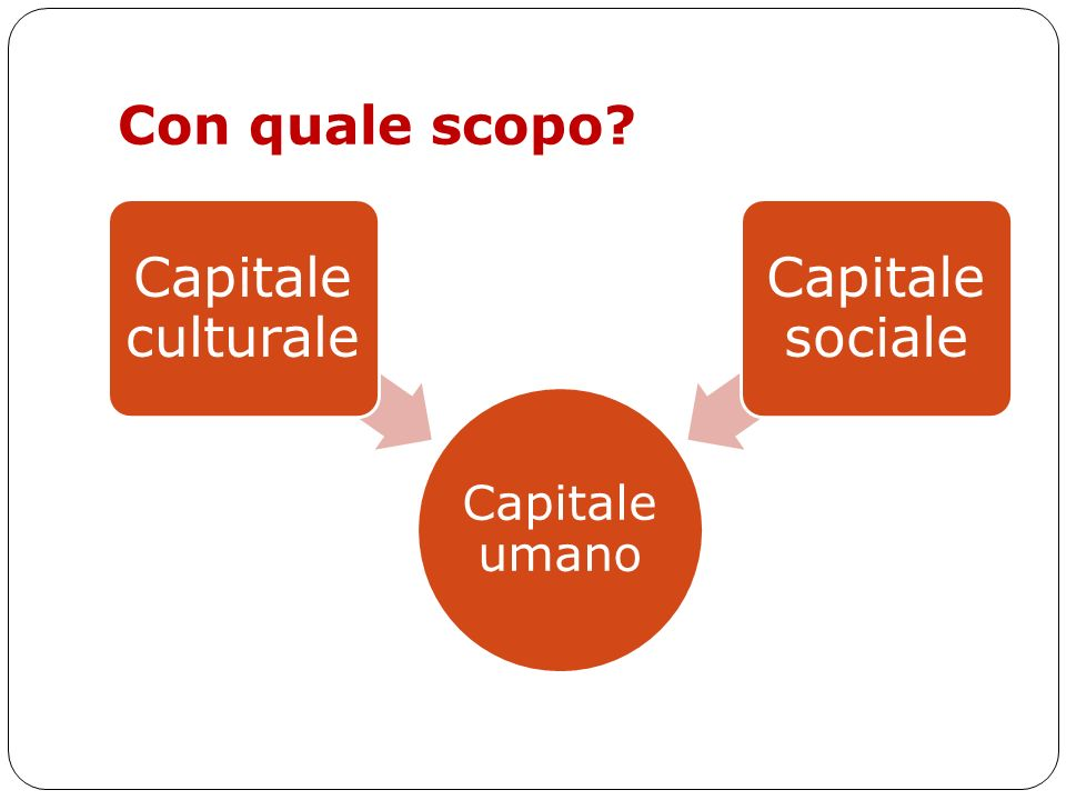 Con quale scopo Capitale umano Capitale culturale Capitale sociale