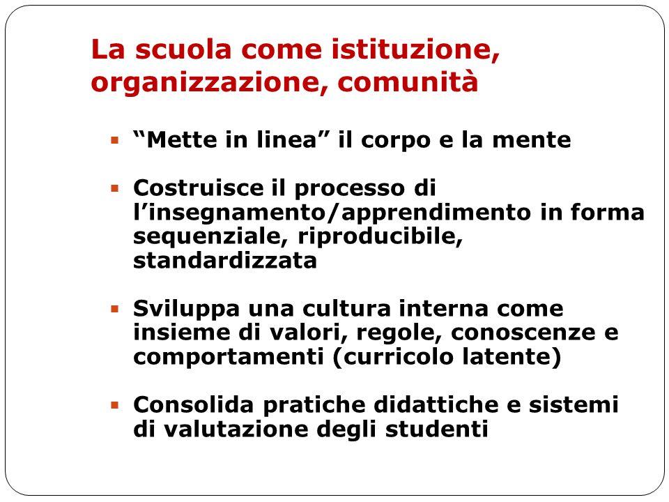 La scuola come istituzione, organizzazione, comunità