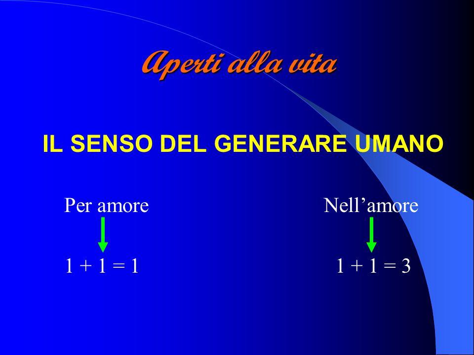 IL SENSO DEL GENERARE UMANO