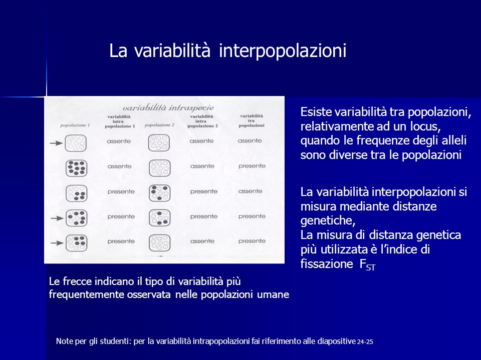La variabilità interpopolazioni