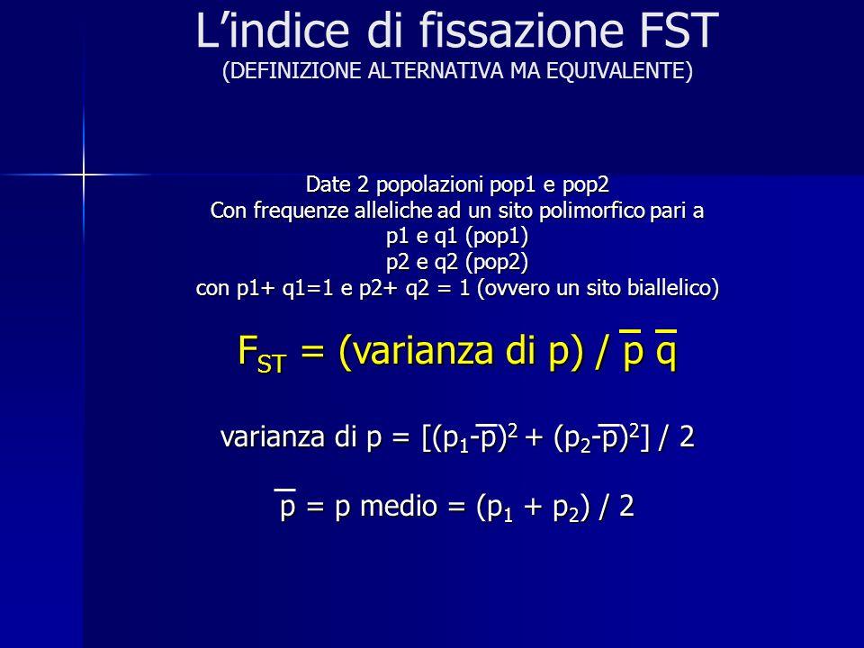 L'indice di fissazione FST (DEFINIZIONE ALTERNATIVA MA EQUIVALENTE)