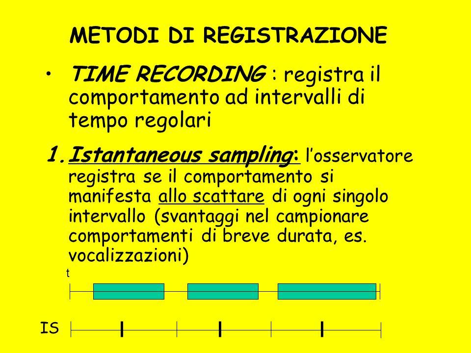 METODI DI REGISTRAZIONE