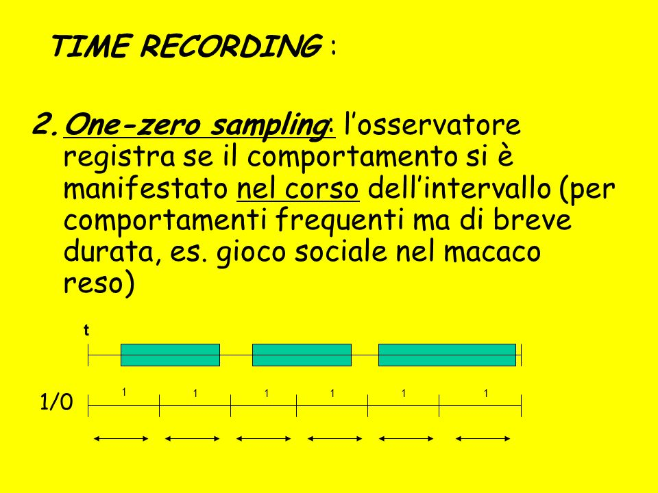 TIME RECORDING :