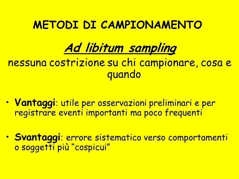 METODI DI CAMPIONAMENTO
