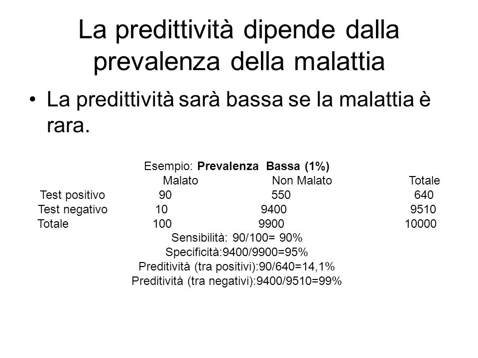 La predittività dipende dalla prevalenza della malattia