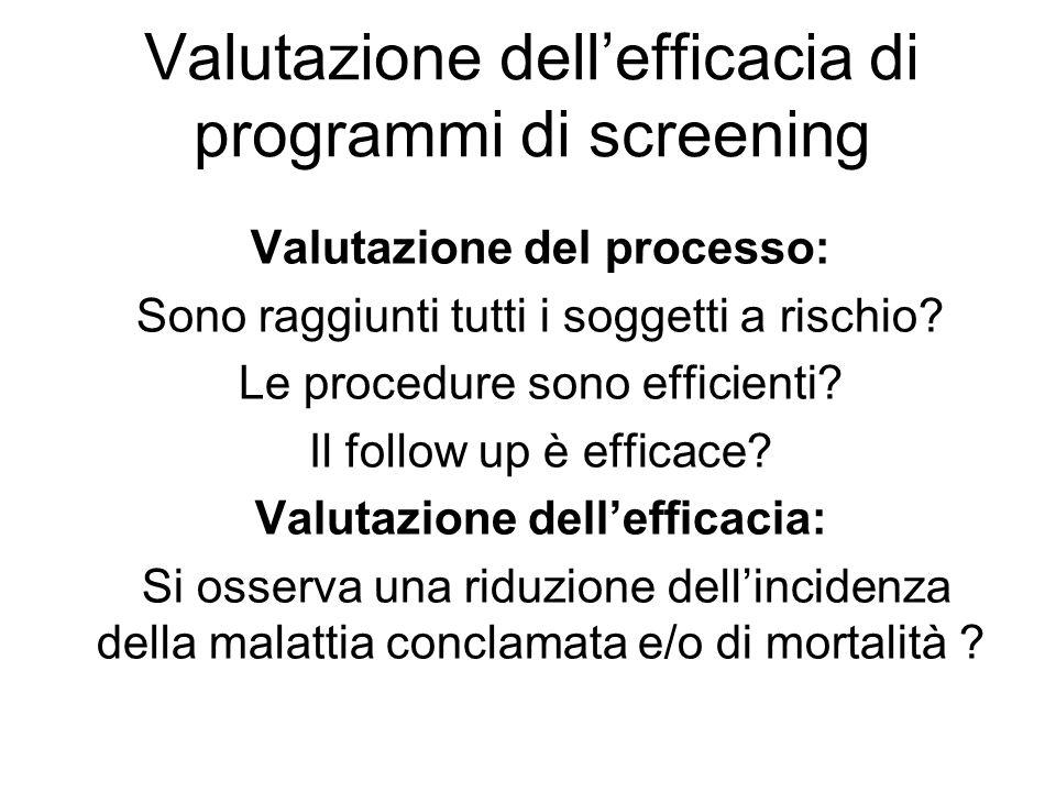 Valutazione dell'efficacia di programmi di screening