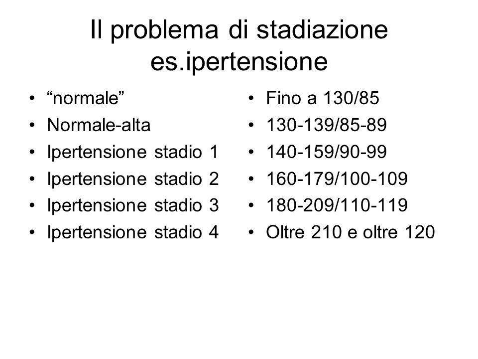 Il problema di stadiazione es.ipertensione