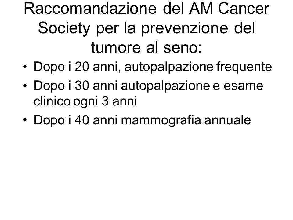 Raccomandazione del AM Cancer Society per la prevenzione del tumore al seno: