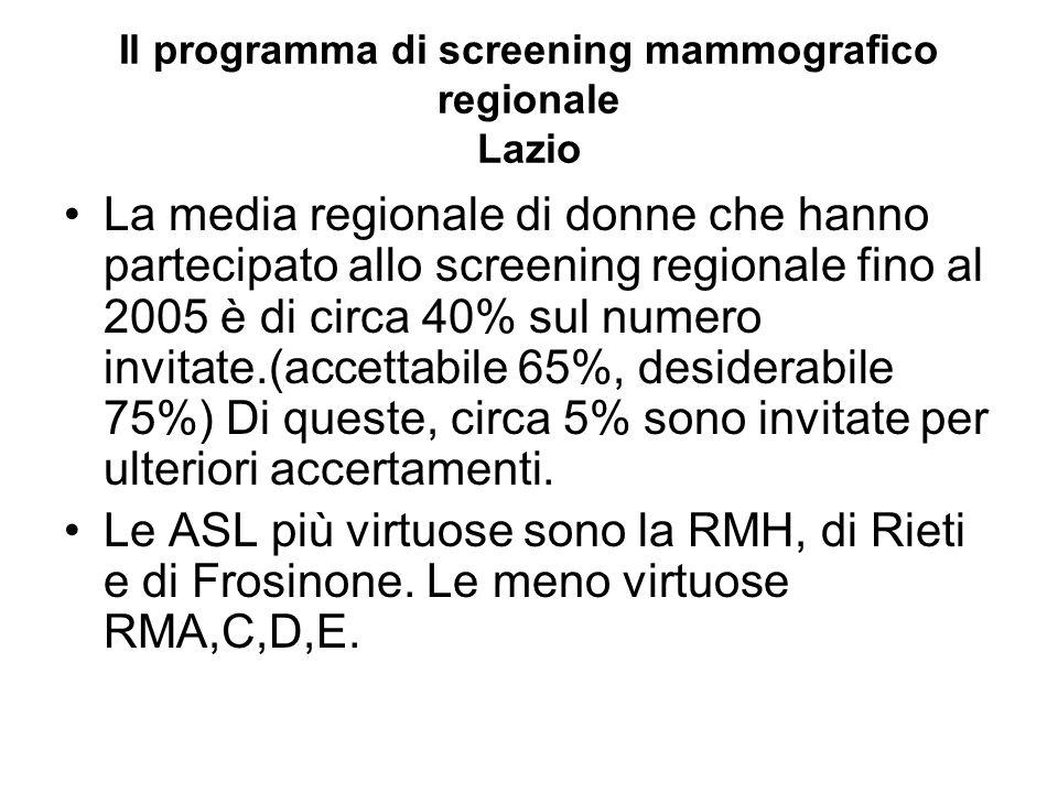 Il programma di screening mammografico regionale Lazio