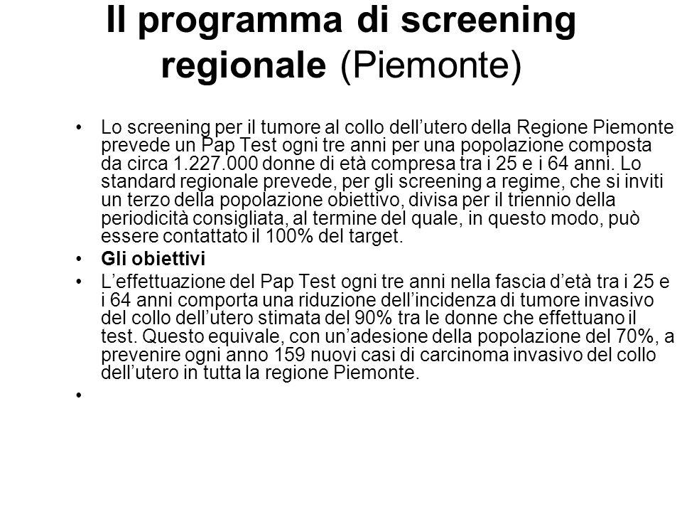 Il programma di screening regionale (Piemonte)