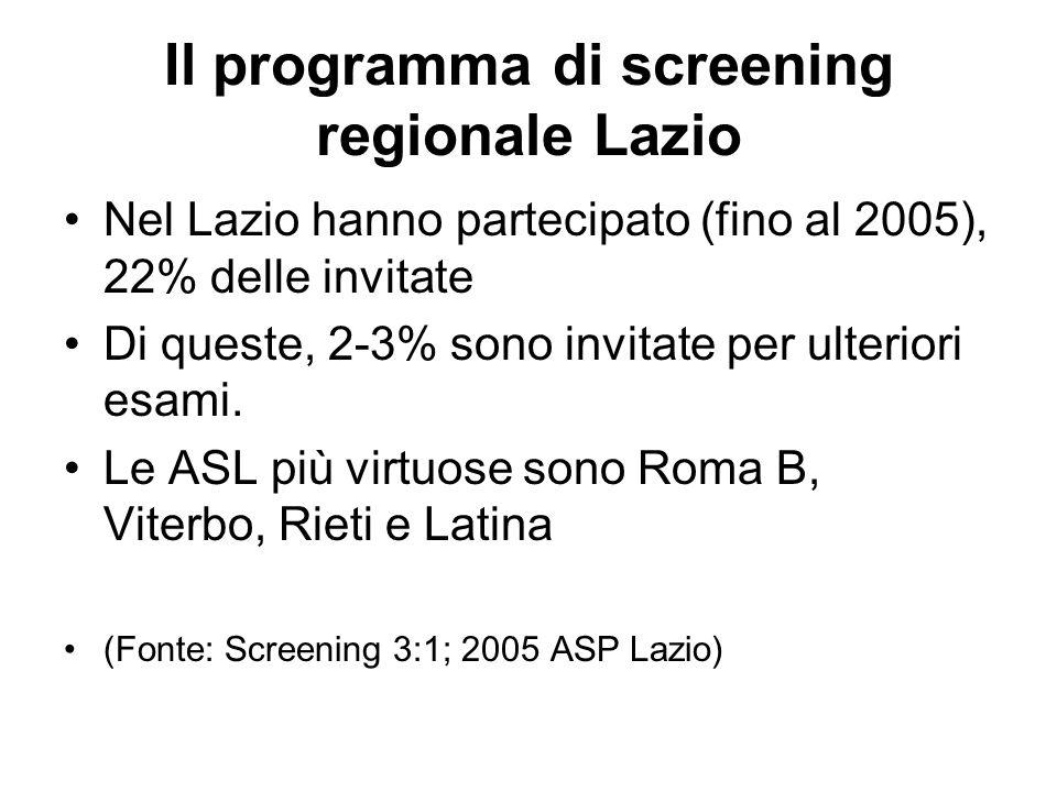 Il programma di screening regionale Lazio