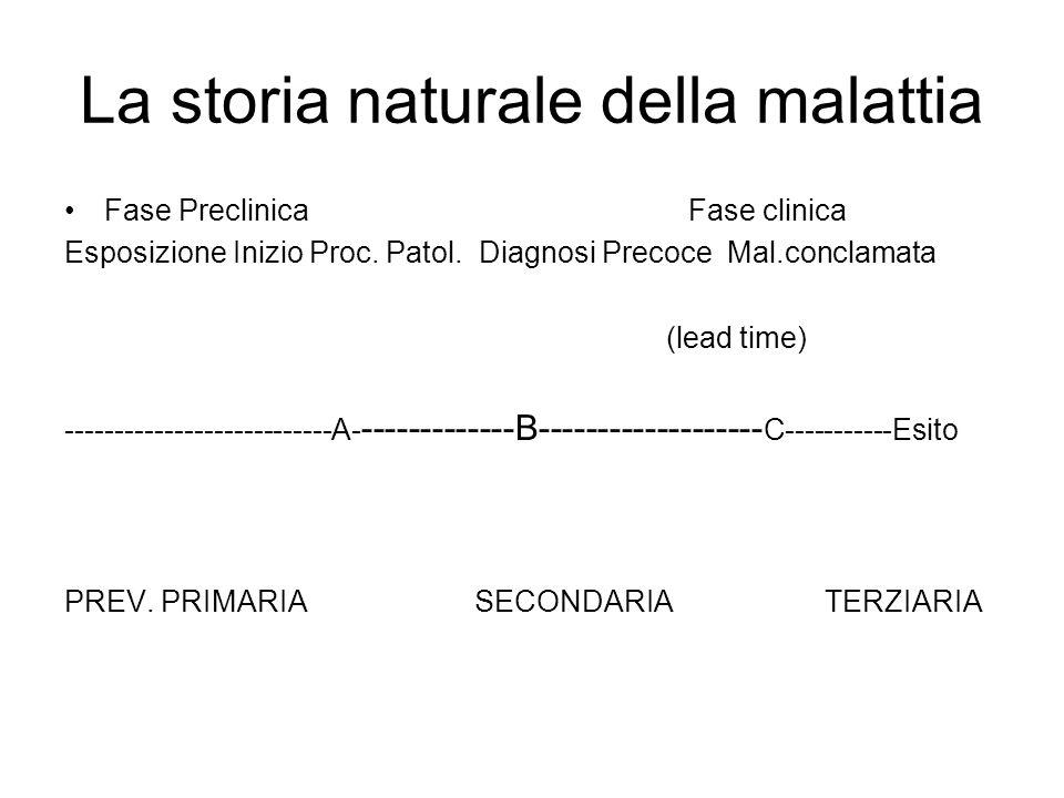 La storia naturale della malattia