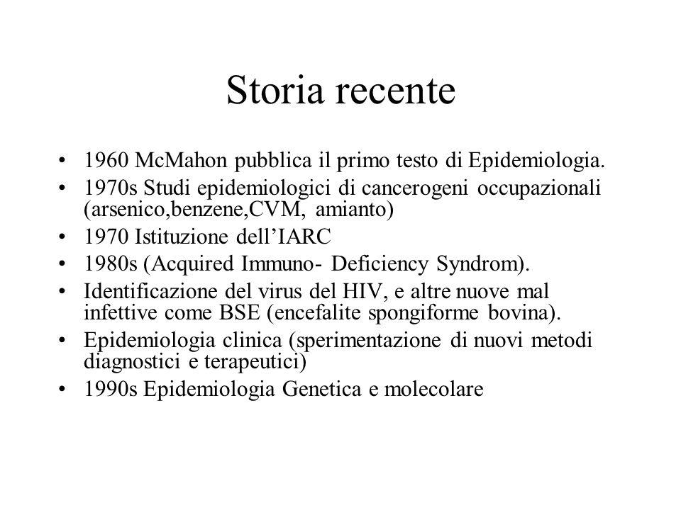 Storia recente 1960 McMahon pubblica il primo testo di Epidemiologia.