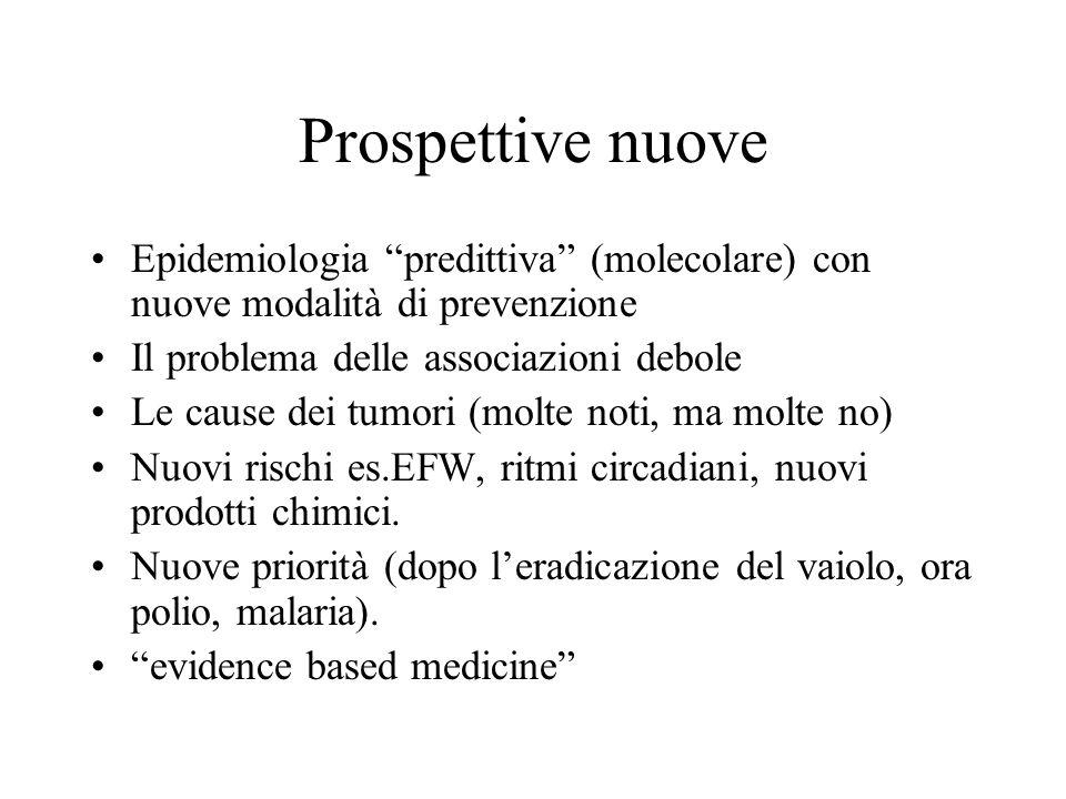 Prospettive nuove Epidemiologia predittiva (molecolare) con nuove modalità di prevenzione. Il problema delle associazioni debole.