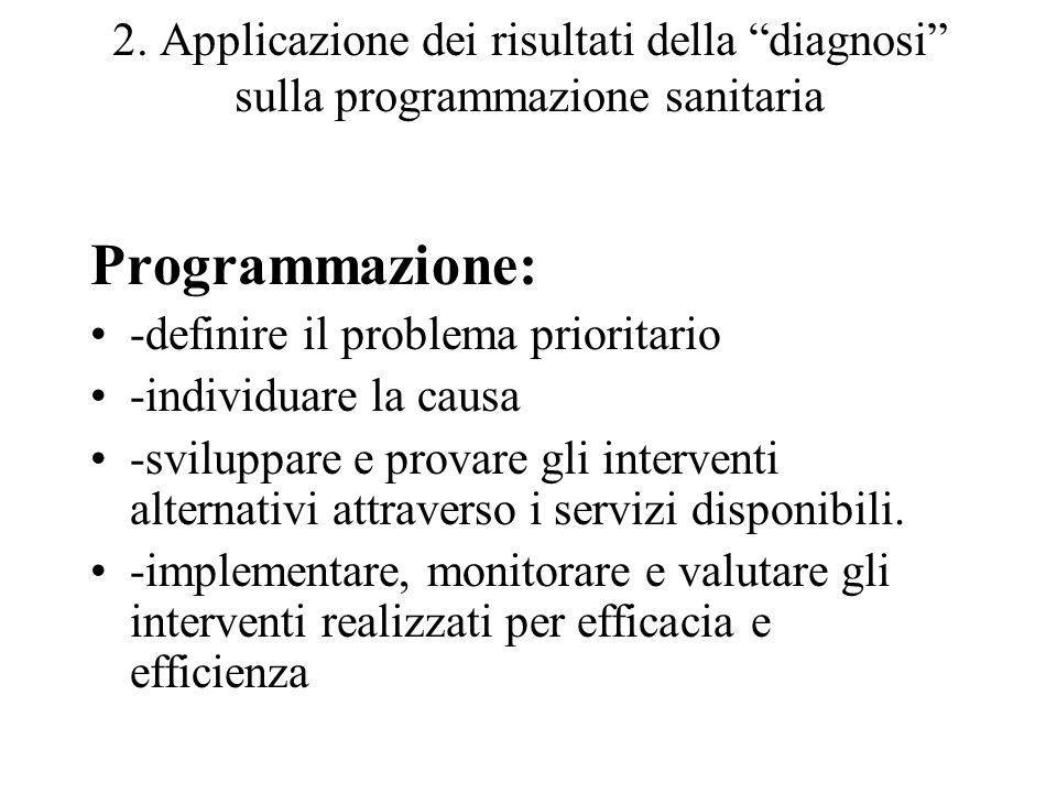 2. Applicazione dei risultati della diagnosi sulla programmazione sanitaria