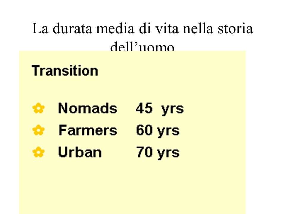La durata media di vita nella storia dell'uomo