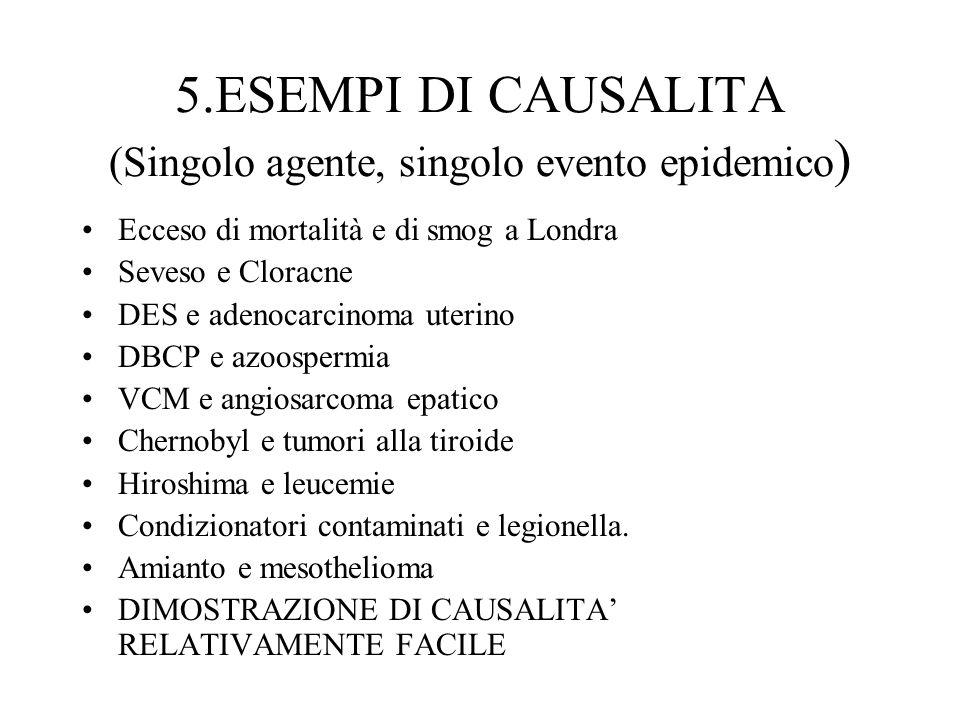 5.ESEMPI DI CAUSALITA (Singolo agente, singolo evento epidemico)