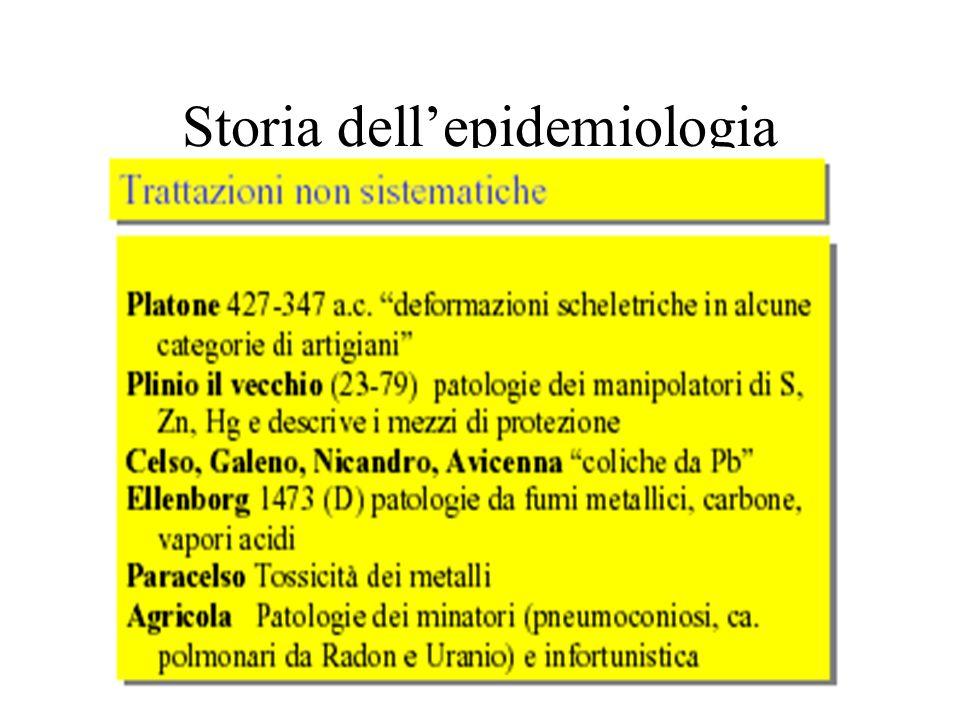 Storia dell'epidemiologia