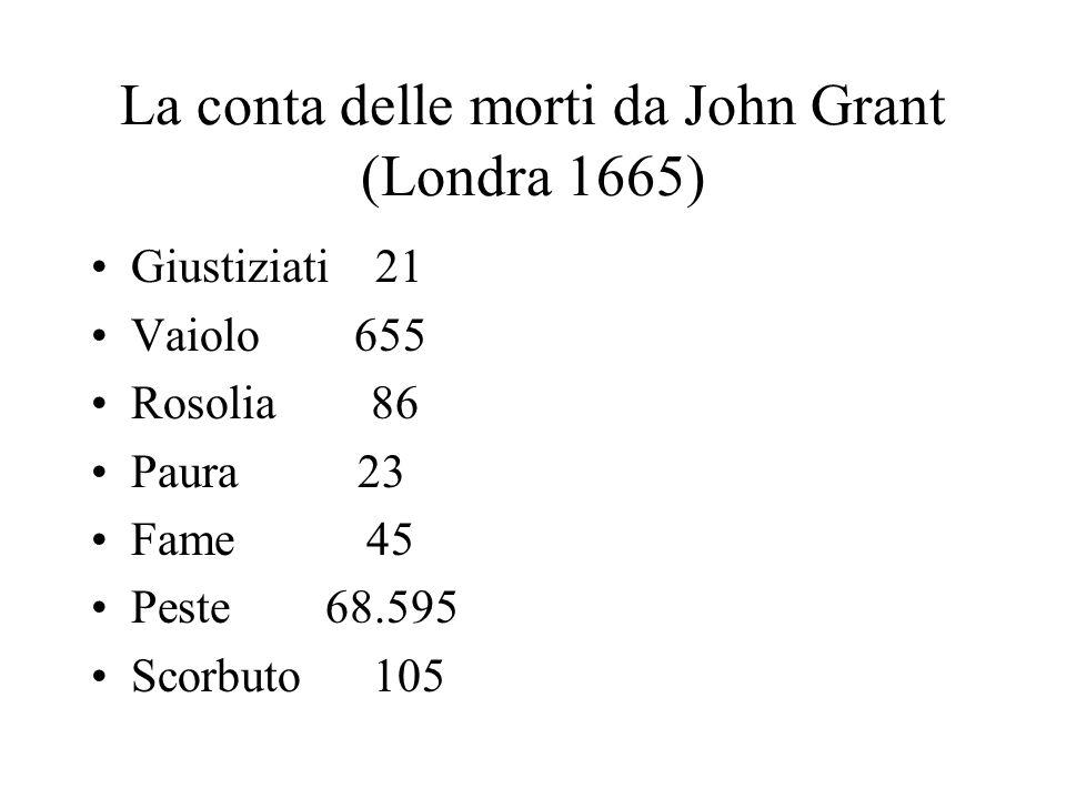 La conta delle morti da John Grant (Londra 1665)