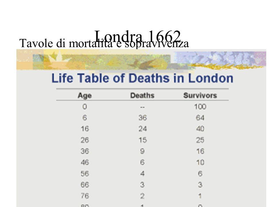 Londra 1662 Tavole di mortalità e sopravivenza