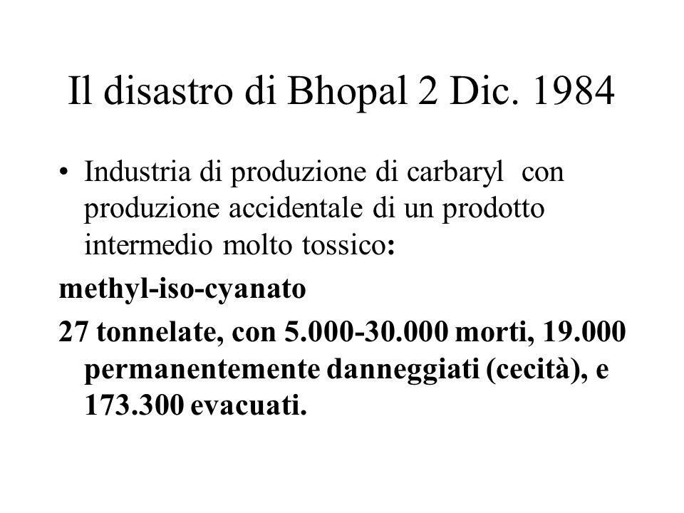 Il disastro di Bhopal 2 Dic. 1984