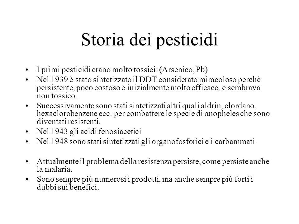 Storia dei pesticidi I primi pesticidi erano molto tossici: (Arsenico, Pb)