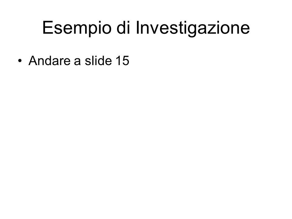 Esempio di Investigazione