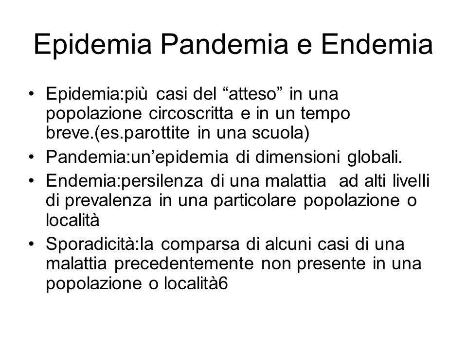 Epidemia Pandemia e Endemia