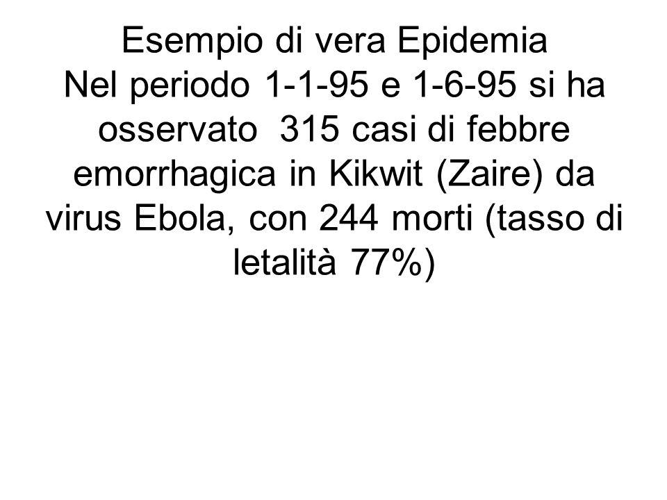 Esempio di vera Epidemia Nel periodo 1-1-95 e 1-6-95 si ha osservato 315 casi di febbre emorrhagica in Kikwit (Zaire) da virus Ebola, con 244 morti (tasso di letalità 77%)