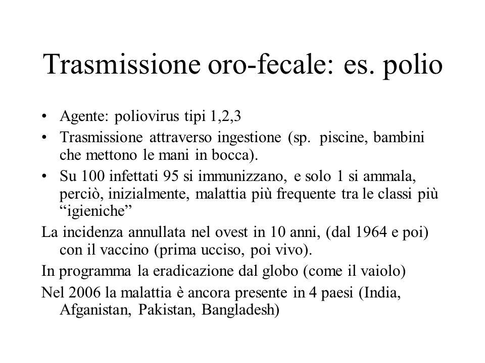 Trasmissione oro-fecale: es. polio