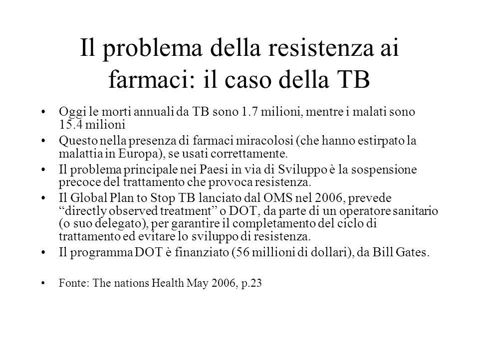 Il problema della resistenza ai farmaci: il caso della TB