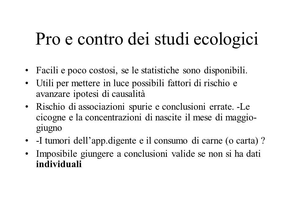 Pro e contro dei studi ecologici
