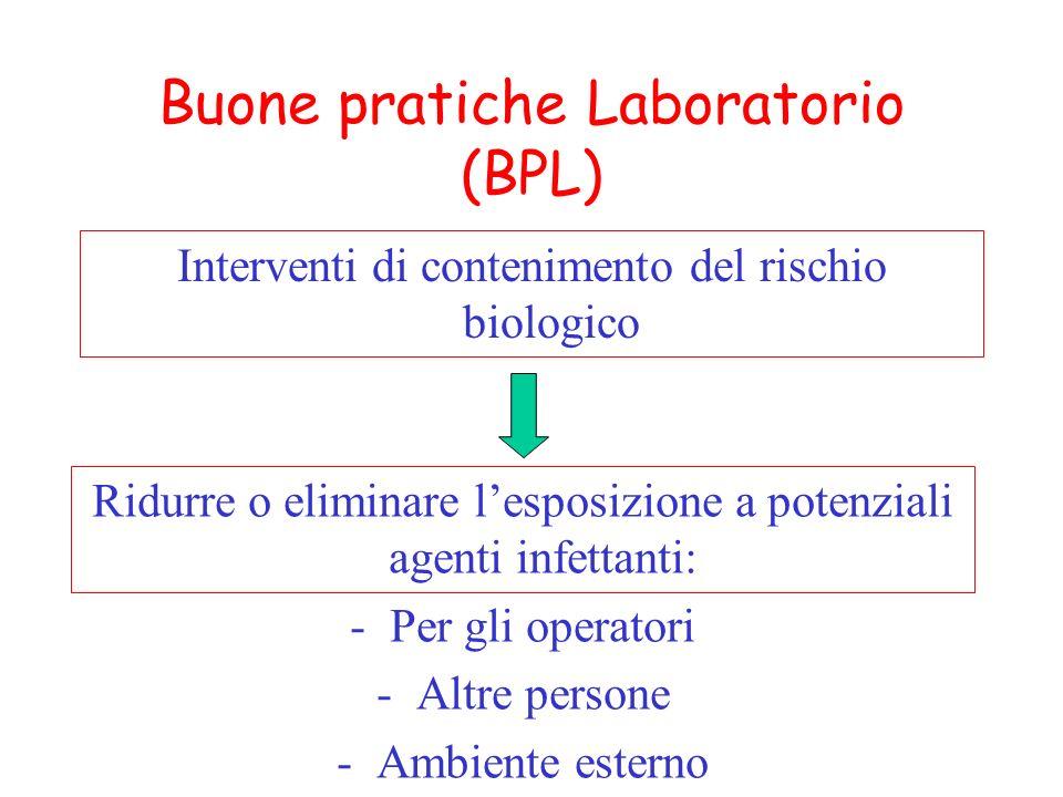 Buone pratiche Laboratorio (BPL)