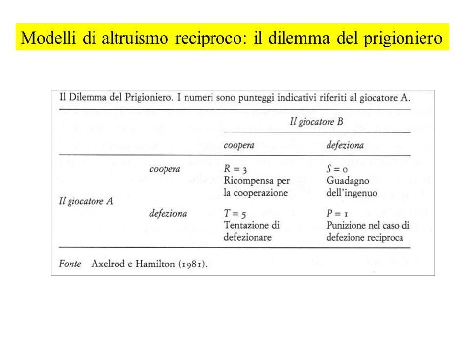 Modelli di altruismo reciproco: il dilemma del prigioniero