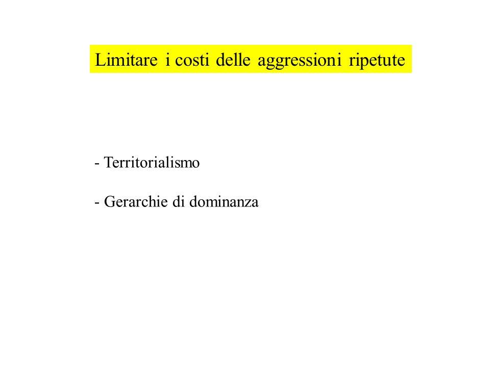 Limitare i costi delle aggressioni ripetute