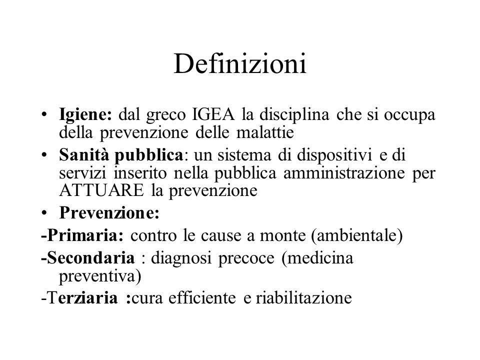 Definizioni Igiene: dal greco IGEA la disciplina che si occupa della prevenzione delle malattie.