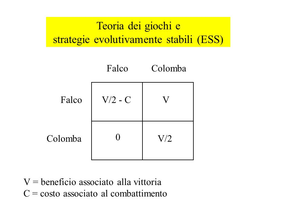 strategie evolutivamente stabili (ESS)