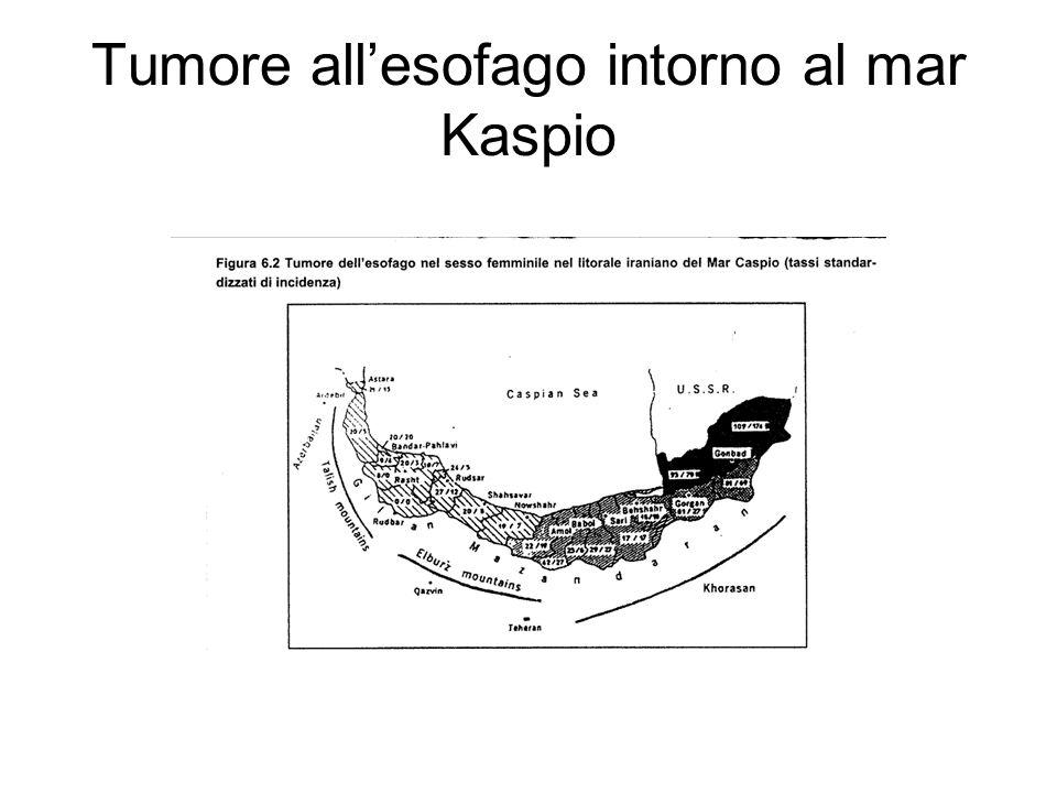 Tumore all'esofago intorno al mar Kaspio