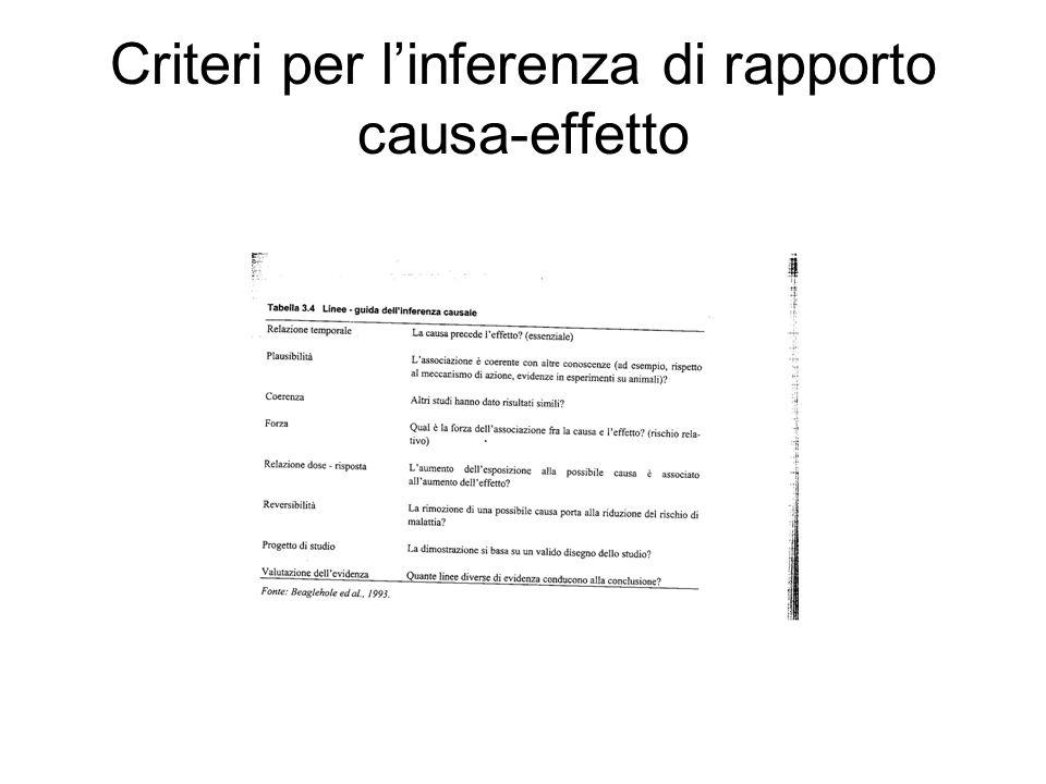 Criteri per l'inferenza di rapporto causa-effetto