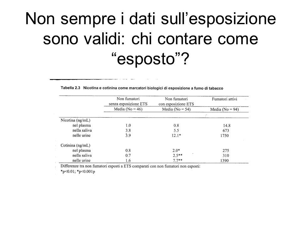 Non sempre i dati sull'esposizione sono validi: chi contare come esposto