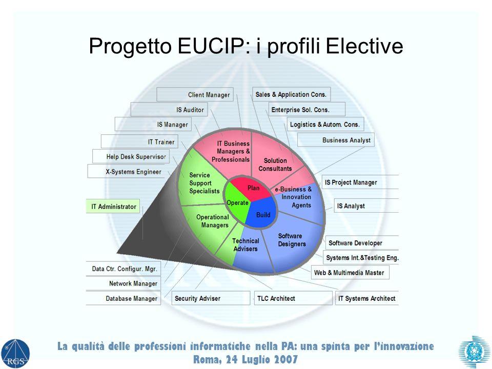 Progetto EUCIP: i profili Elective