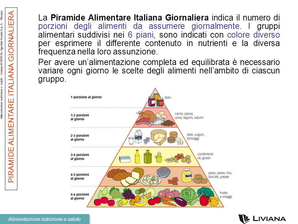 La Piramide Alimentare Italiana Giornaliera indica il numero di porzioni degli alimenti da assumere giornalmente. I gruppi alimentari suddivisi nei 6 piani, sono indicati con colore diverso per esprimere il differente contenuto in nutrienti e la diversa frequenza nella loro assunzione.