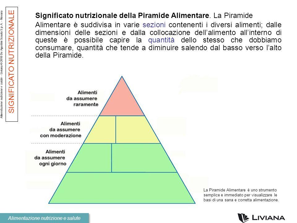 Significato nutrizionale della Piramide Alimentare. La Piramide